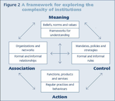 how functionalist view social policies in the society Inequality of whole groups in the social structure is known as stratification  ( ao1) what is the functionalist view of society  this type of thinking formed the  basis of economic policy in the usa under president reagan and in the uk  under.